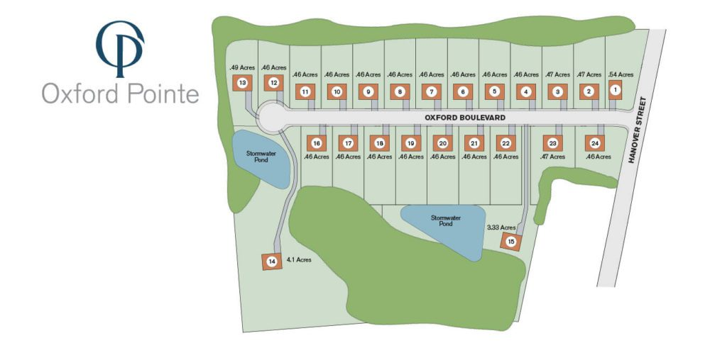 Oxford Pointe Plot Plan_Burkentine Builders-02 Small